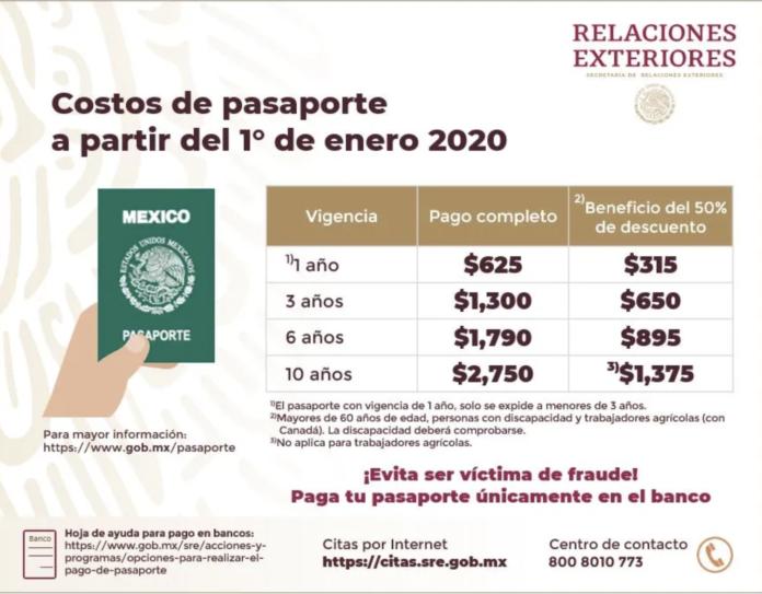 Costo del pasaporte a partir del 1 de Enero 2020